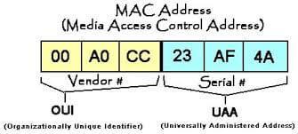مک آدرس چیست 1