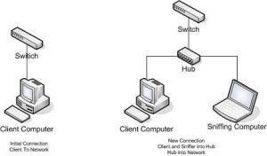ساخت ابزار شنود شبکه