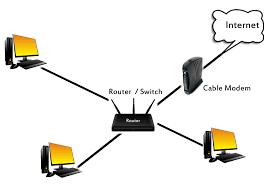 شبکه Work Group